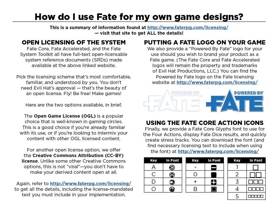 Fate Version Guide - Spheres, Core v FAE, Licensing3